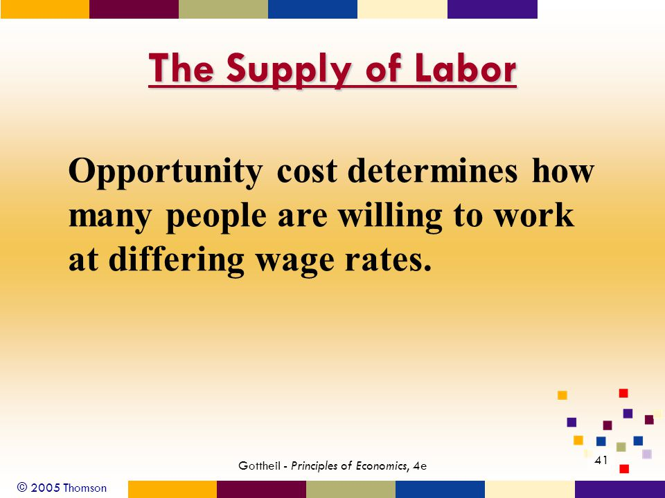 © 2005 Thomson 41 Gottheil - Principles of Economics, 4e The Supply of Labor Opportunity cost determines how many people are willing to work at differ