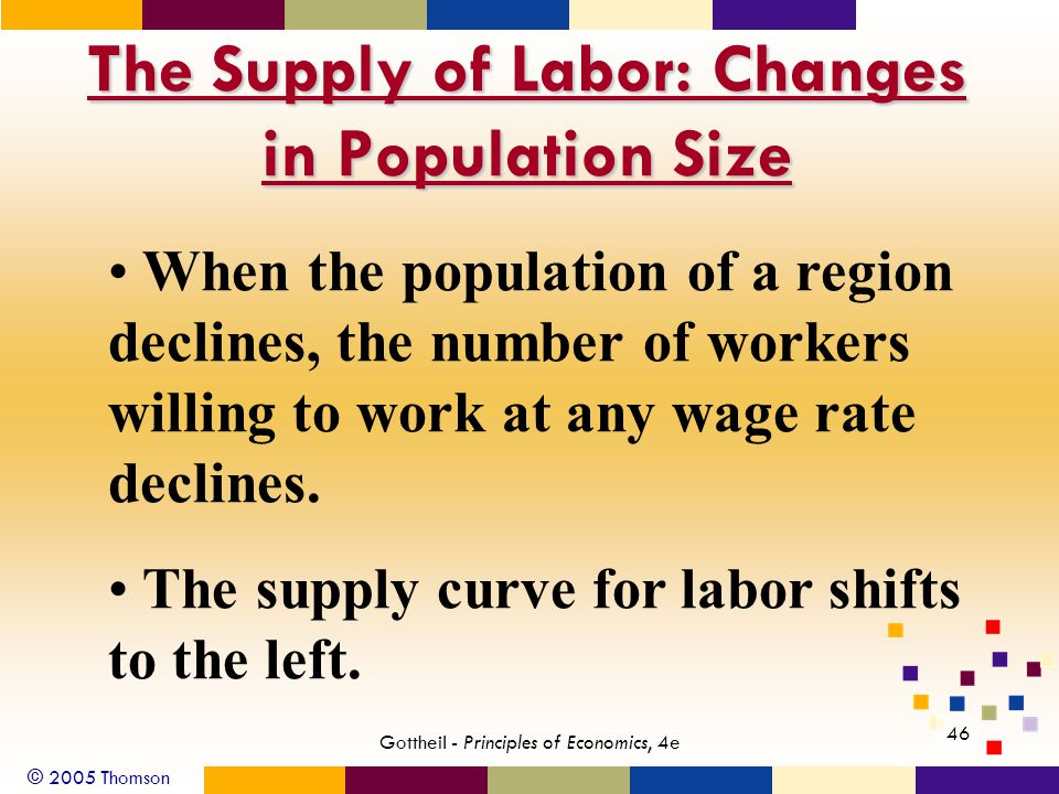 © 2005 Thomson 46 Gottheil - Principles of Economics, 4e The Supply of Labor: Changes in Population Size When the population of a region declines, the