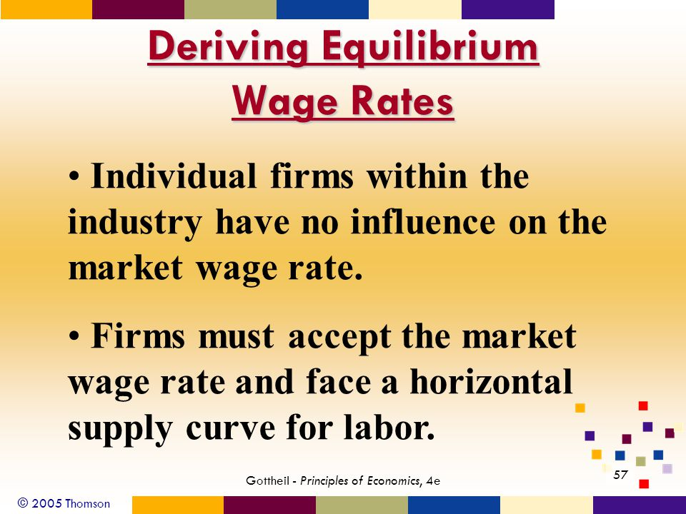© 2005 Thomson 57 Gottheil - Principles of Economics, 4e Deriving Equilibrium Wage Rates Individual firms within the industry have no influence on the