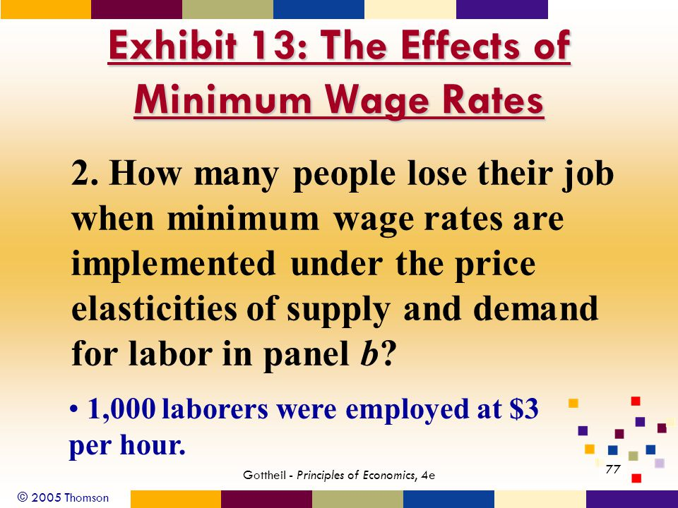 © 2005 Thomson 77 Gottheil - Principles of Economics, 4e Exhibit 13: The Effects of Minimum Wage Rates 2. How many people lose their job when minimum