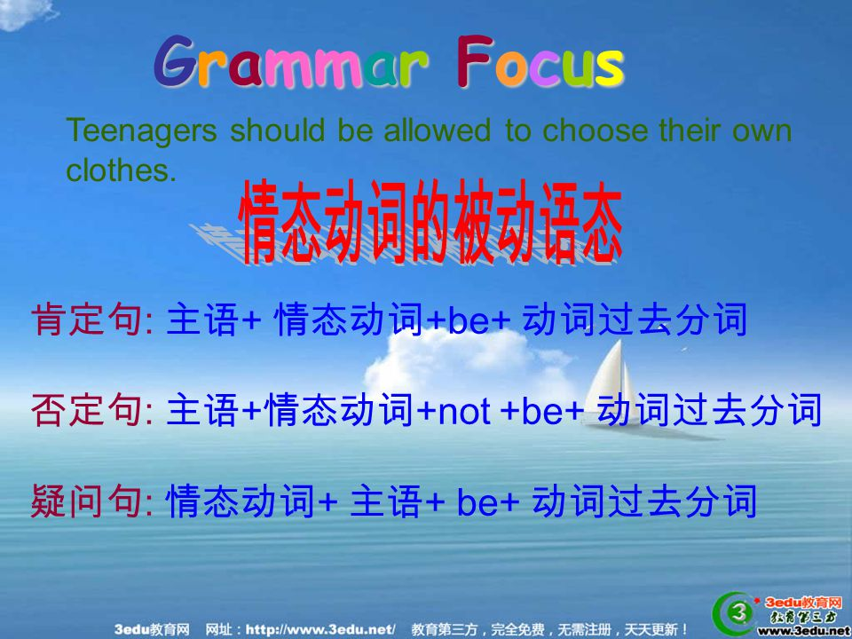 Grammar Focus 肯定句 : 主语 + 情态动词 +be+ 动词过去分词 否定句 : 主语 + 情态动词 +not +be+ 动词过去分词 疑问句 : 情态动词 + 主语 + be+ 动词过去分词 Teenagers should be allowed to choose their own clothes.