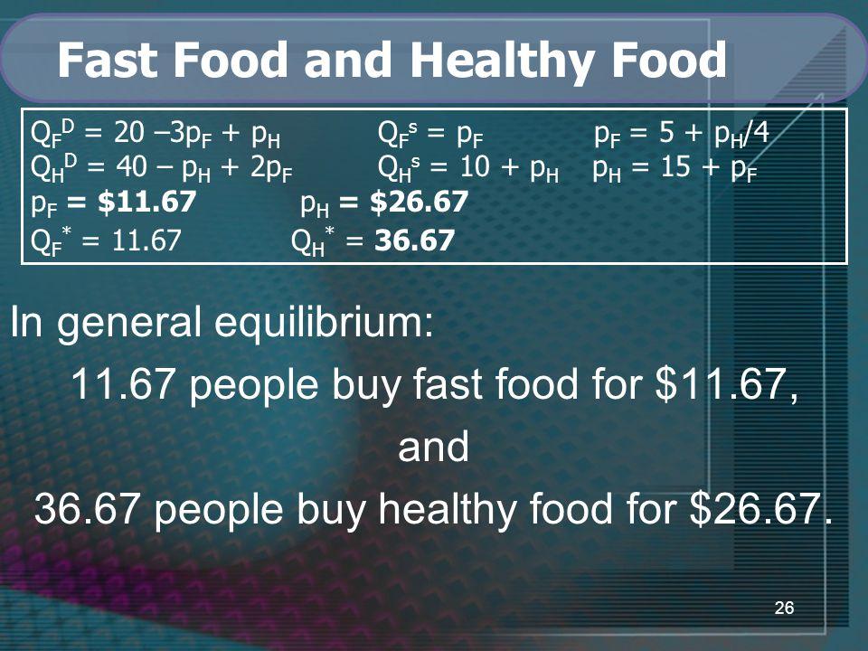 26 Fast Food and Healthy Food Q F D = 20 –3p F + p H Q F s = p F p F = 5 + p H /4 Q H D = 40 – p H + 2p F Q H s = 10 + p H p H = 15 + p F p F = $11.67 p H = $26.67 Q F * = 11.67 Q H * = 36.67 In general equilibrium: 11.67 people buy fast food for $11.67, and 36.67 people buy healthy food for $26.67.