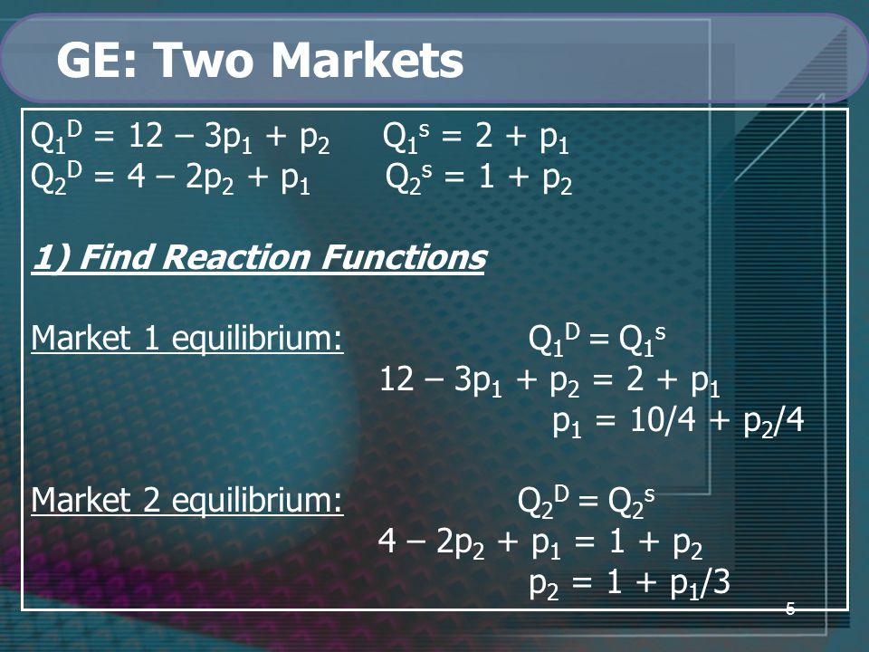 5 GE: Two Markets Q 1 D = 12 – 3p 1 + p 2 Q 1 s = 2 + p 1 Q 2 D = 4 – 2p 2 + p 1 Q 2 s = 1 + p 2 1) Find Reaction Functions Market 1 equilibrium: Q 1 D = Q 1 s 12 – 3p 1 + p 2 = 2 + p 1 p 1 = 10/4 + p 2 /4 Market 2 equilibrium: Q 2 D = Q 2 s 4 – 2p 2 + p 1 = 1 + p 2 p 2 = 1 + p 1 /3