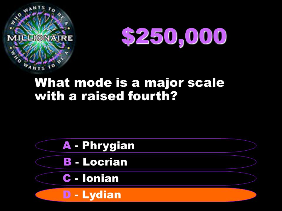 $250,000 What mode is a major scale with a raised fourth.