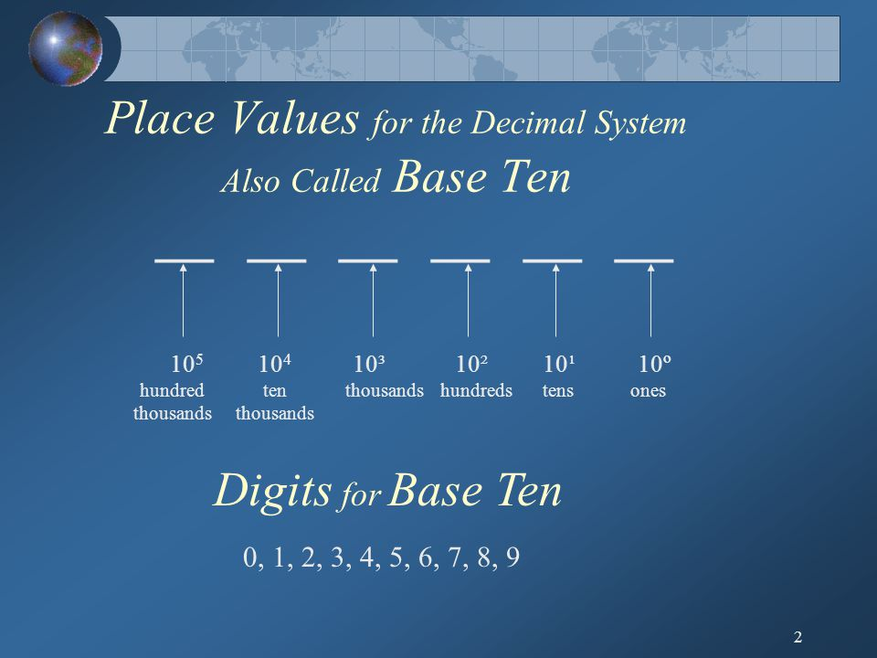 2 Place Values for the Decimal System Also Called Base Ten __ __ __ thousandshundreds 10º tensones 10¹10²10³10 4 ten thousands 10 5 hundred thousands Digits for Base Ten 0, 1, 2, 3, 4, 5, 6, 7, 8, 9