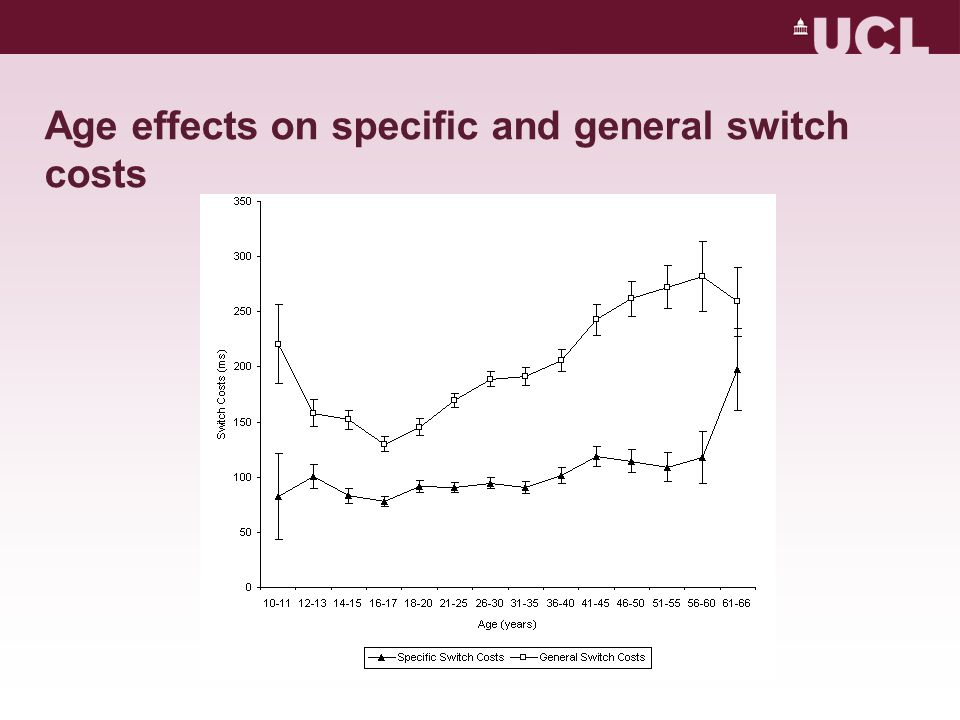 Age effects on specific and general switch costs