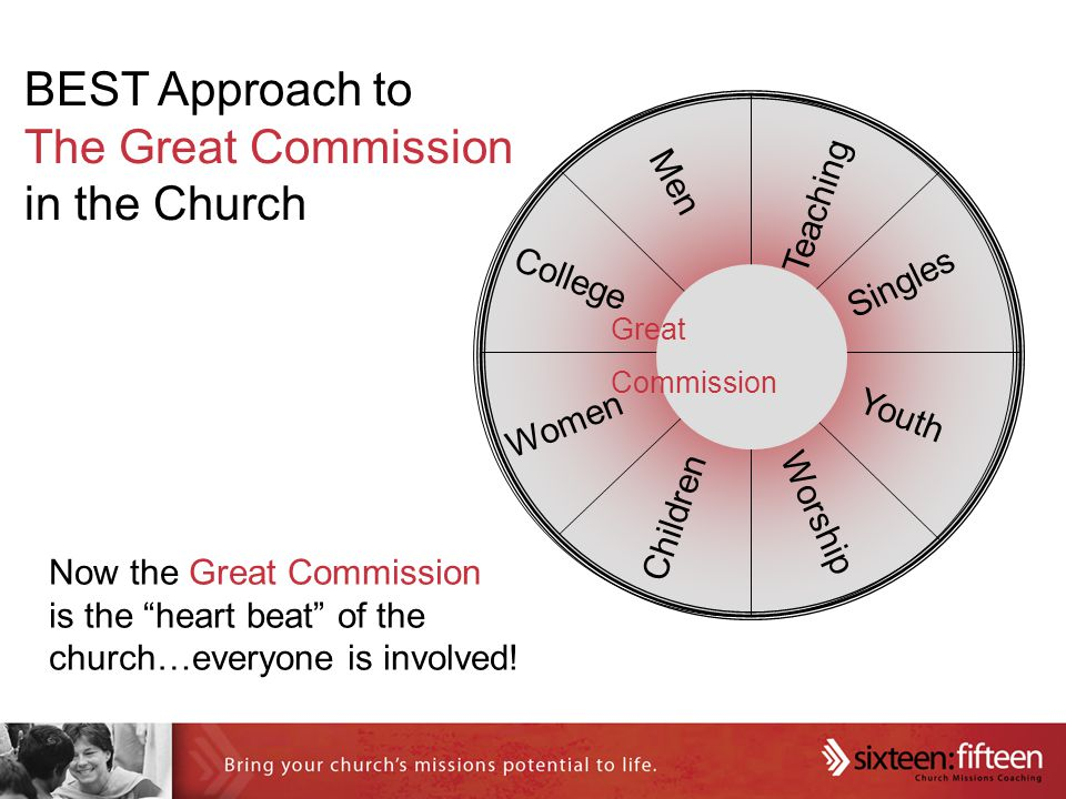 Youth Women Teaching Singles Men College Children Worship Great Commission BEST Approach to The Great Commission in the Church Now the Great Commission is the heart beat of the church…everyone is involved!