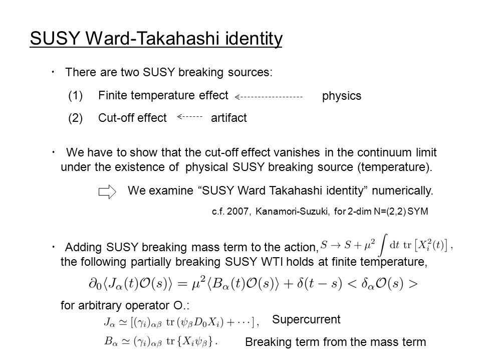 SUSY Ward-Takahashi identity c.f. 2007, Kanamori-Suzuki, for 2-dim N=(2,2) SYM ・ There are two SUSY breaking sources: (1) Finite temperature effect (2