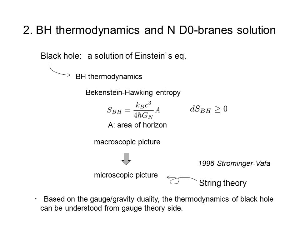 2. BH thermodynamics and N D0-branes solution Black hole:a solution of Einstein' s eq.