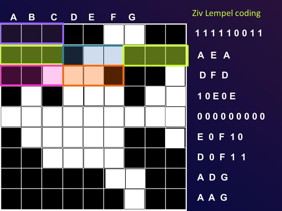 1 1 1 1 1 0 0 1 1 E ABCDEFG D AA F 1 0 E 0 E 0 0 0 0 0 0 0 0 0 E 0 F 1 0 D 0 F 1 1 A D G A A G Ziv Lempel coding D
