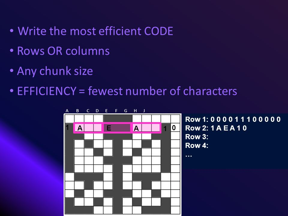 Write the most efficient CODE Rows OR columns Any chunk size EFFICIENCY = fewest number of characters A B C D E F G H J Row 1: 0 0 0 0 1 1 1 0 0 0 0 0 Row 2: 1 A E A 1 0 Row 3: Row 4: … A E A 1 1 0