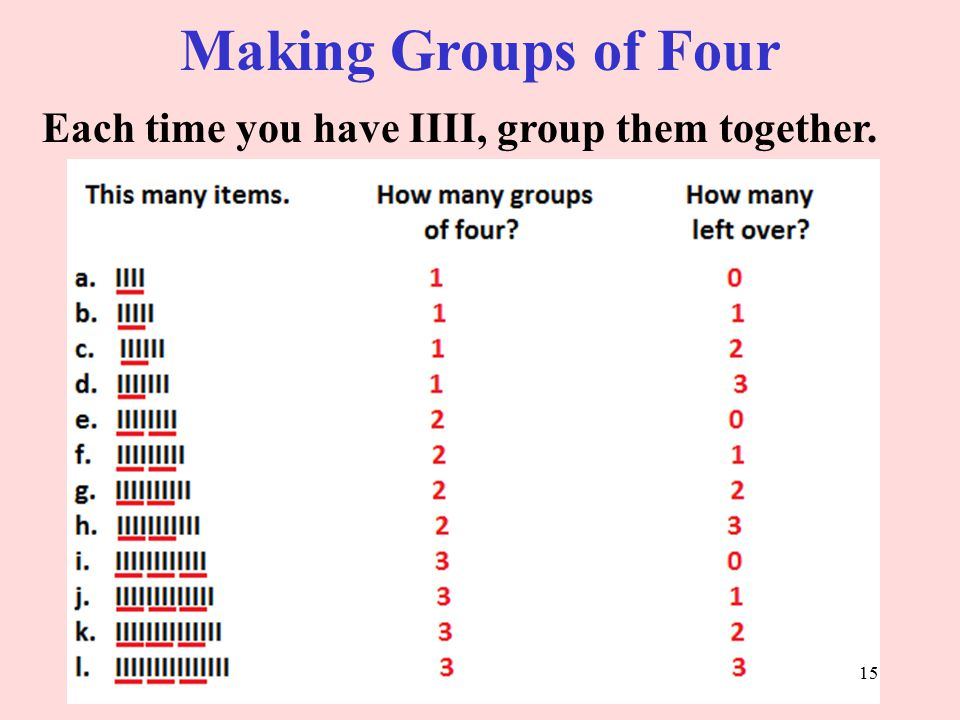 Making Groups of Four Each time you have IIII, group them together. 15