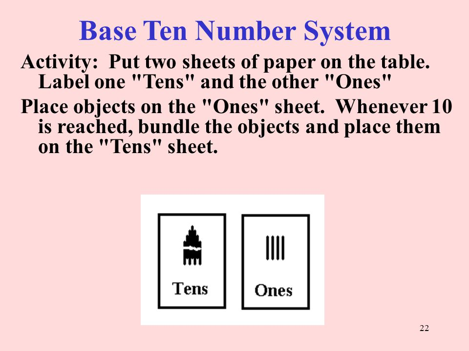 Base Ten Number System Activity: Put two sheets of paper on the table.
