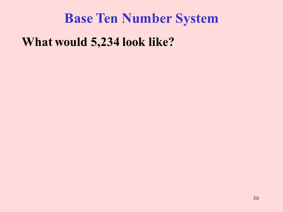 Base Ten Number System What would 5,234 look like 30