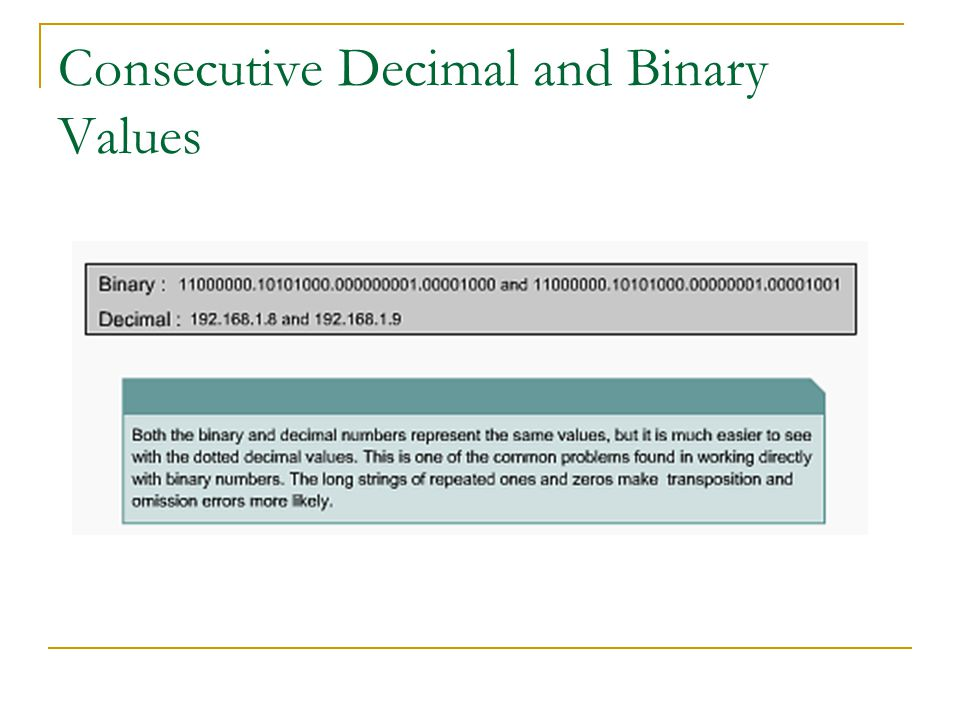 Consecutive Decimal and Binary Values