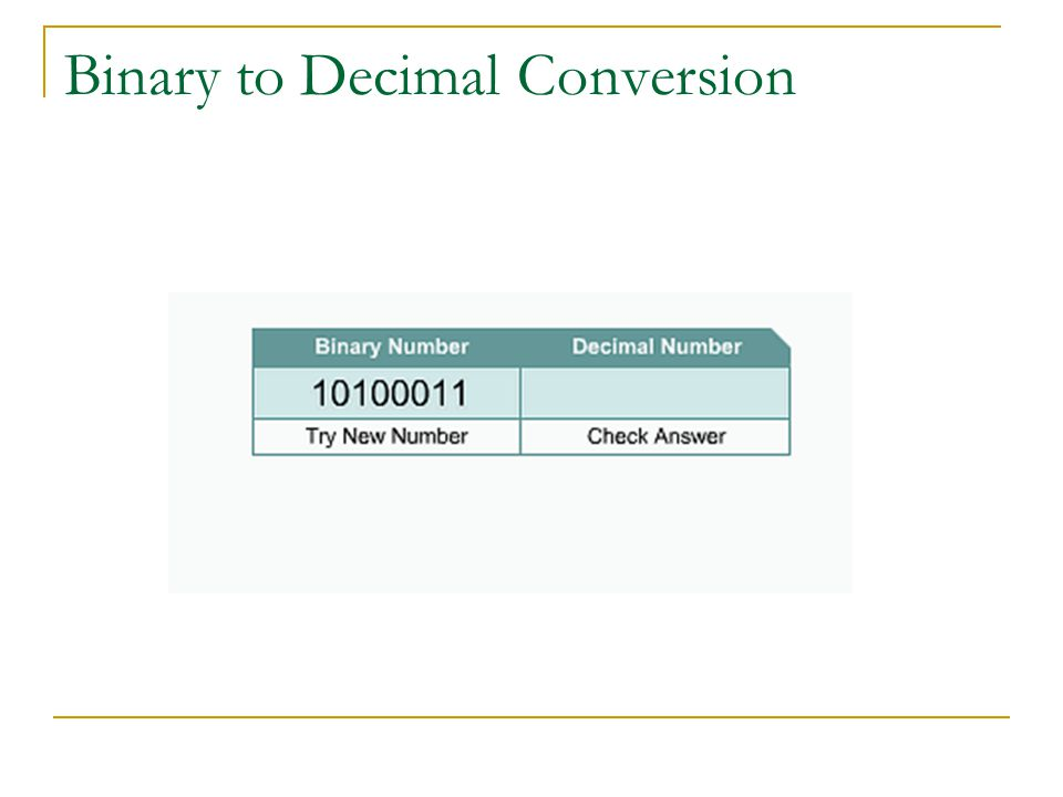 Binary to Decimal Conversion