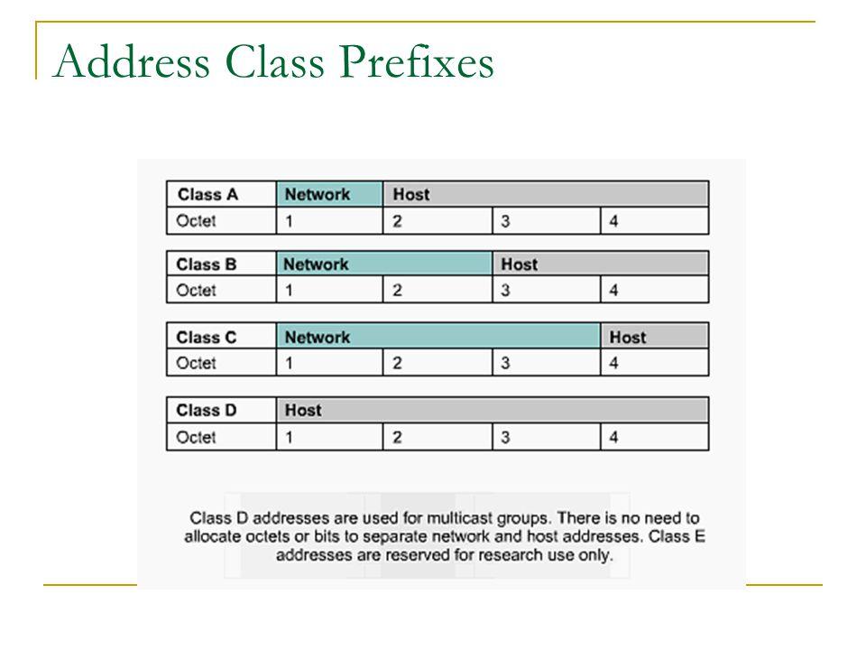 Address Class Prefixes