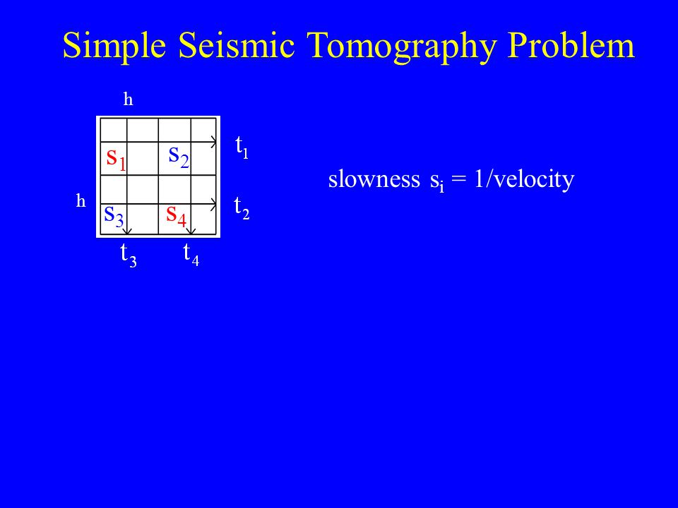 h h slowness s i = 1/velocity s1s1 s2s2 s3s3 s4s4 Simple Seismic Tomography Problem