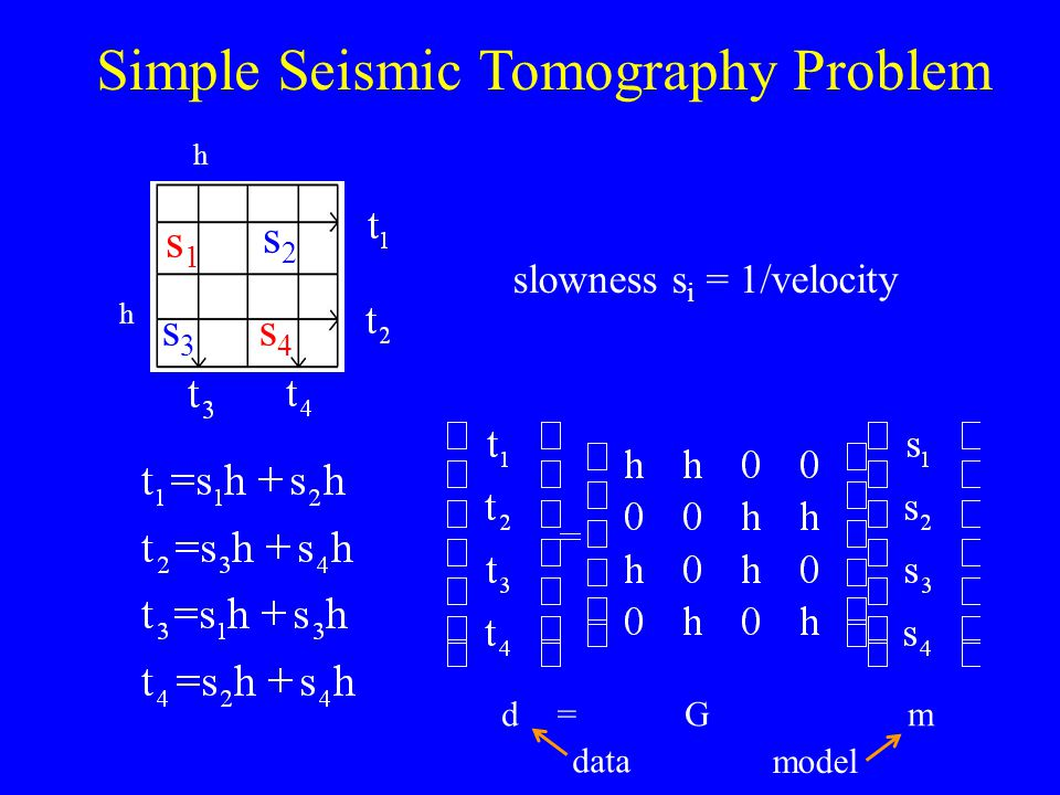 h h d = G m slowness s i = 1/velocity data model s1s1 s2s2 s3s3 s4s4 Simple Seismic Tomography Problem