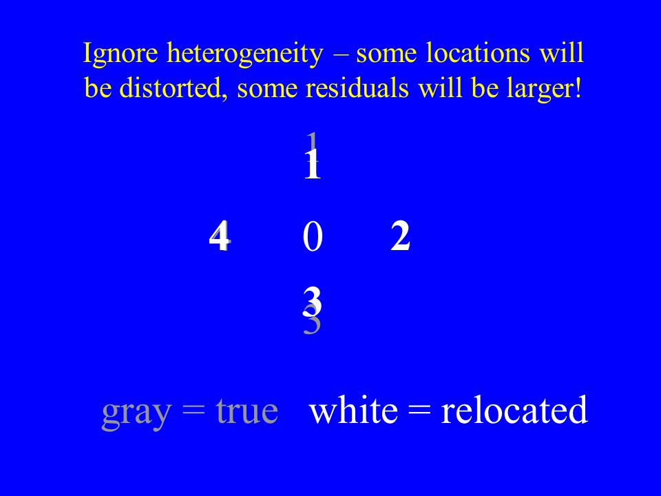 Ignore heterogeneity – some locations will be distorted, some residuals will be larger! 04 2 1 3 42 1 3 gray = true white = relocated