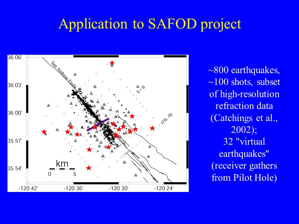 Application to SAFOD project ~800 earthquakes, ~100 shots, subset of high-resolution refraction data (Catchings et al., 2002); 32