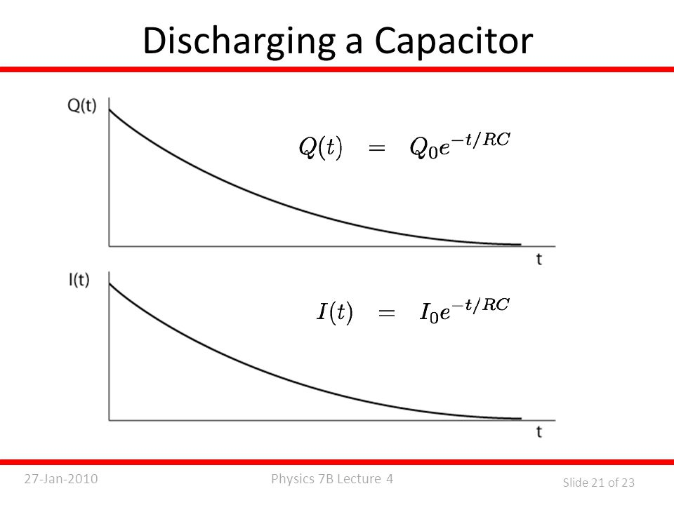 Physics 7B Lecture 427-Jan-2010 Slide 21 of 23 Discharging a Capacitor