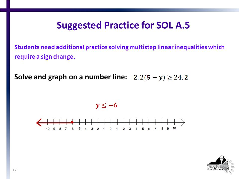 Suggested Practice for SOL A.5 Students need additional practice identifying solutions to a system of inequalities.