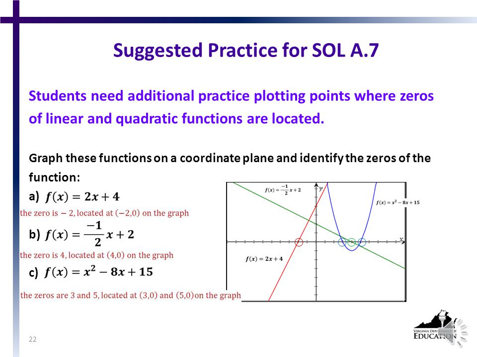SOL A.7 The student will investigate and analyze function (linear and quadratic) families and their characteristics both algebraically and graphically, including a)determining whether a relation is a function; b)domain and range; c)zeros of a function; d)x- and y-intercepts; e)finding the values of a function for elements in its domain; and f)making connections between and among multiple representations of functions including concrete, verbal, numeric, graphic, and algebraic.