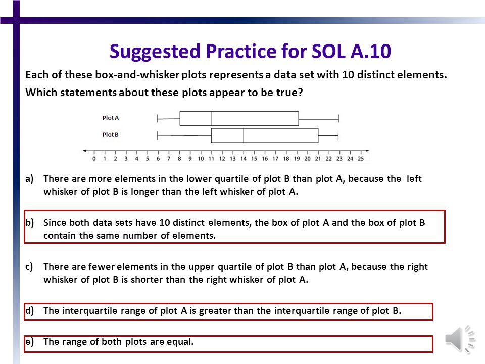 Suggested Practice for SOL A.10 Students need additional practice analyzing changes to a data set when a data point is added or removed, and analyzing two box-and- whisker plots to draw a conclusion about the distribution of the data.