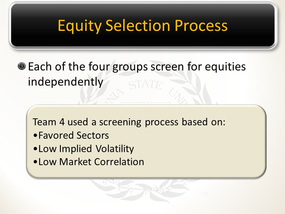 Each of the four groups screen for equities independently Equity Selection Process Team 4 used a screening process based on: Favored Sectors Low Implied Volatility Low Market Correlation Team 4 used a screening process based on: Favored Sectors Low Implied Volatility Low Market Correlation