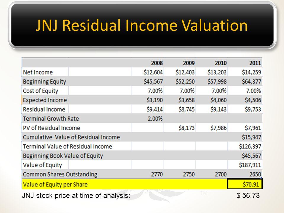 JNJ Residual Income Valuation JNJ stock price at time of analysis: $ 56.73