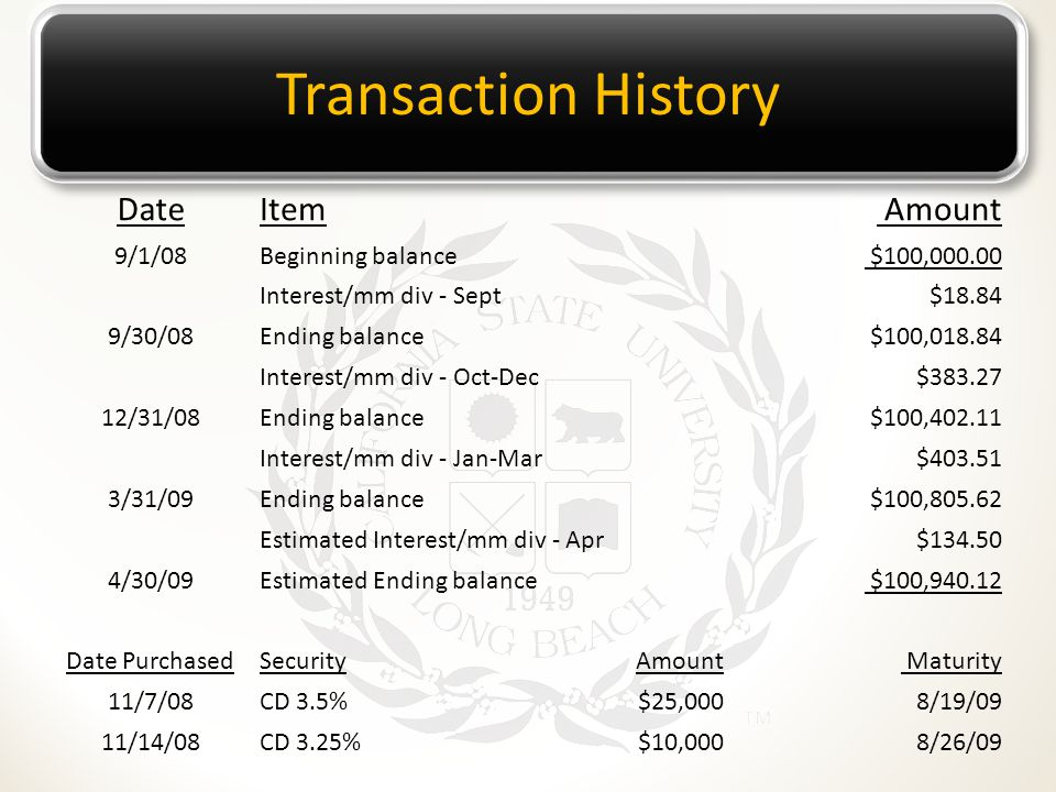 Transaction History DateItem Amount 9/1/08Beginning balance $100,000.00 Interest/mm div - Sept $18.84 9/30/08Ending balance $100,018.84 Interest/mm div - Oct-Dec $383.27 12/31/08Ending balance $100,402.11 Interest/mm div - Jan-Mar $403.51 3/31/09Ending balance $100,805.62 Estimated Interest/mm div - Apr $134.50 4/30/09Estimated Ending balance $100,940.12 Date PurchasedSecurityAmount Maturity 11/7/08CD 3.5%$25,0008/19/09 11/14/08CD 3.25%$10,0008/26/09