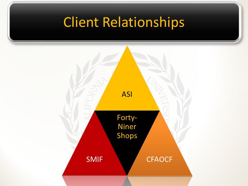 Client Relationships ASISMIF Forty- Niner Shops CFAOCF