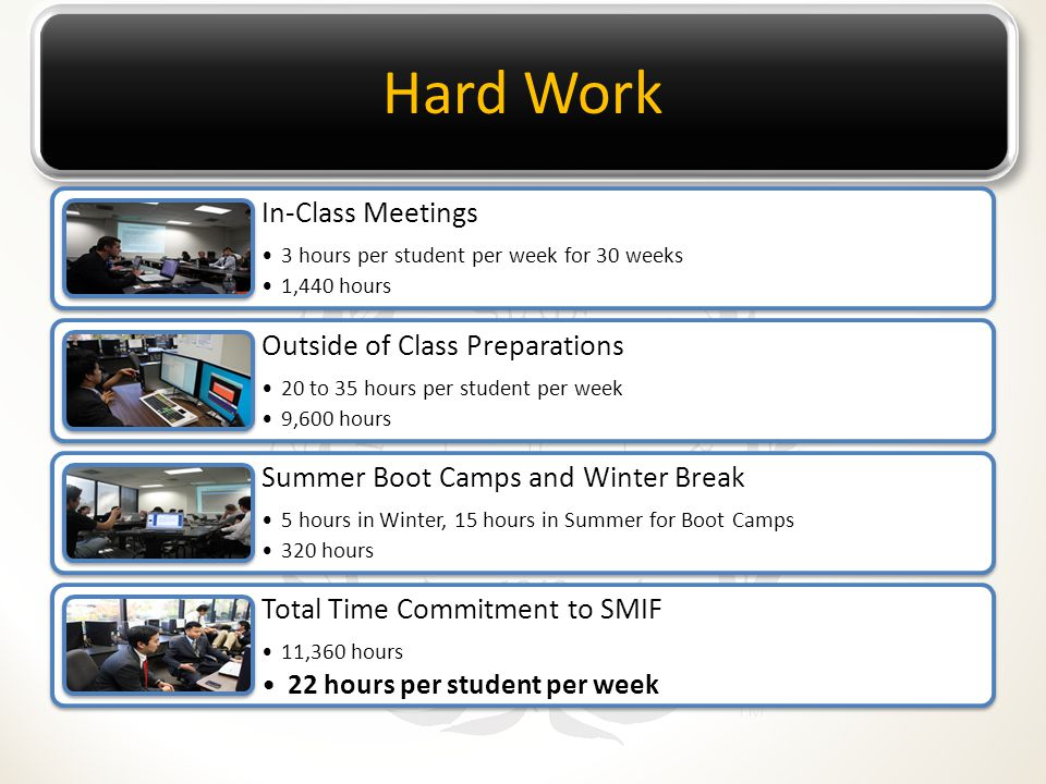 Hard Work In-Class Meetings 3 hours per student per week for 30 weeks 1,440 hours Outside of Class Preparations 20 to 35 hours per student per week 9,