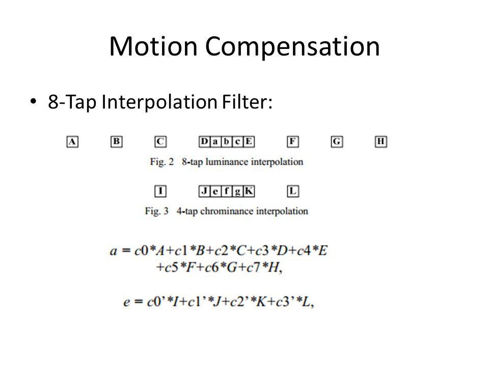 Motion Compensation 8-Tap Interpolation Filter:
