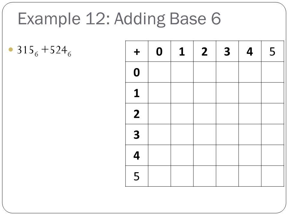 Example 12: Adding Base 6 315 6 +524 6 +012345 0 1 2 3 4 5