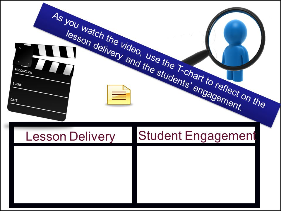 A As you watch the video, use the T-chart to reflect on the lesson delivery and the students' engagement. Lesson Delivery Student Engagement