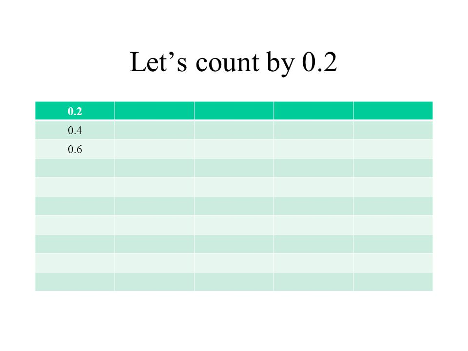 Let's count by 0.2 0.2 0.4 0.6