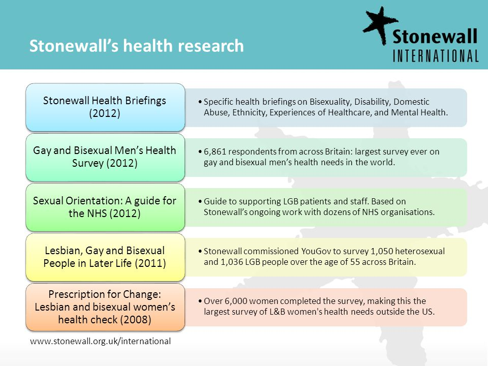 www.stonewall.org.uk/international Stonewall's health research Specific health briefings on Bisexuality, Disability, Domestic Abuse, Ethnicity, Experi