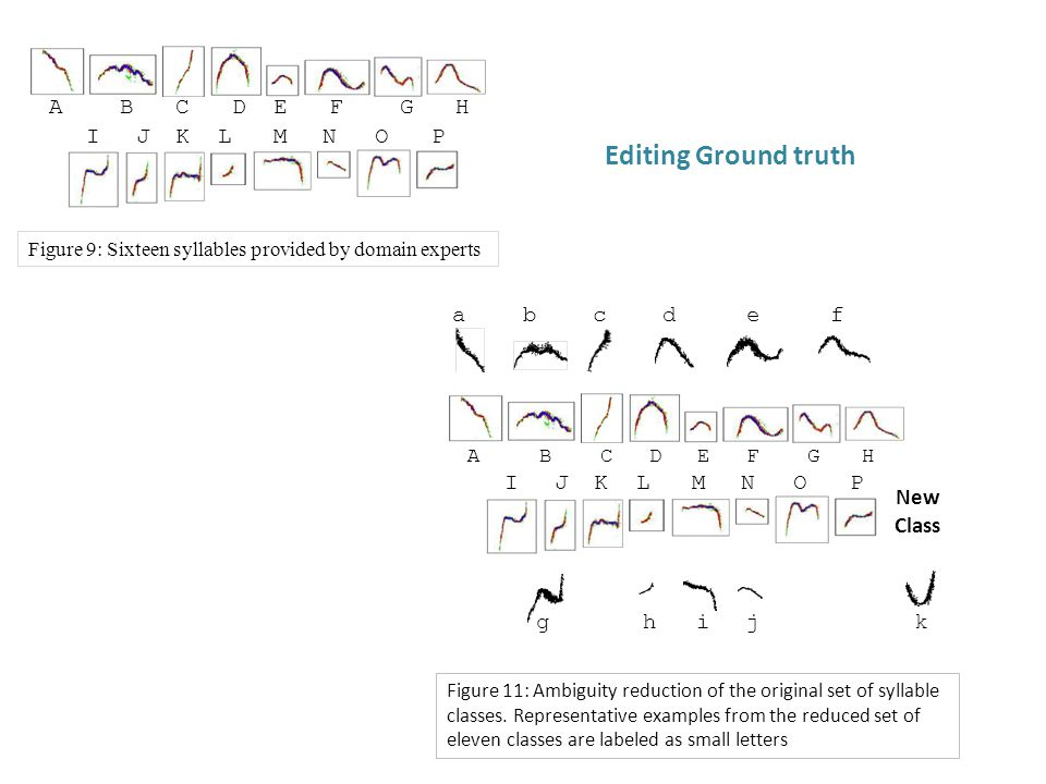 Editing Ground truth Figure 10: Thick/red curve represents the accuracy of classifying syllables of edited ground truth.
