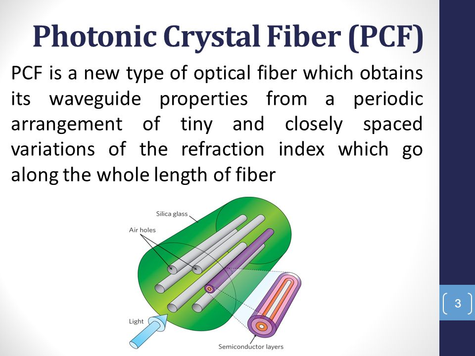 3 Photonic Crystal Fiber (PCF) PCF is a new type of optical fiber which obtains its waveguide properties from a periodic arrangement of tiny and close