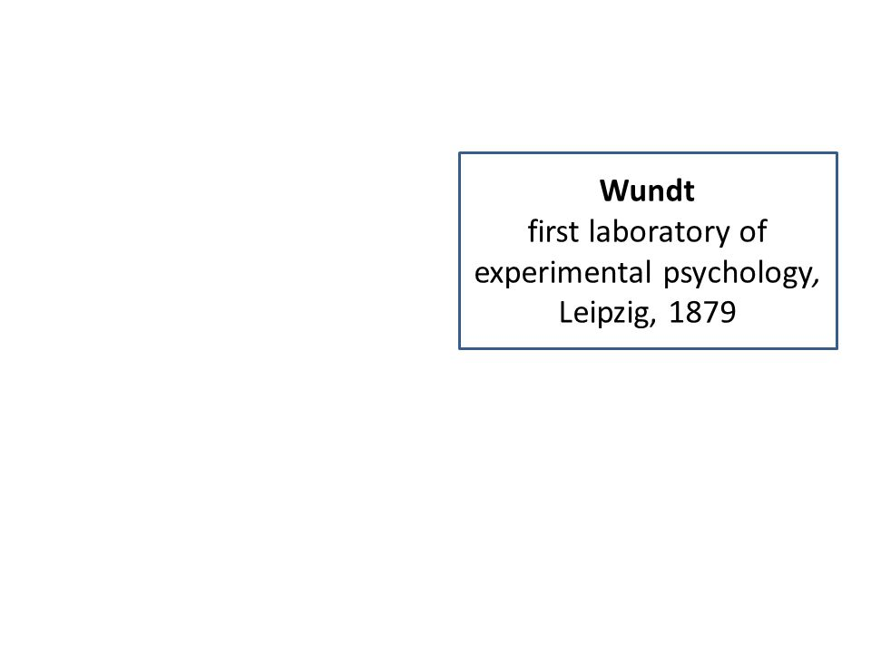 Wundt first laboratory of experimental psychology, Leipzig, 1879