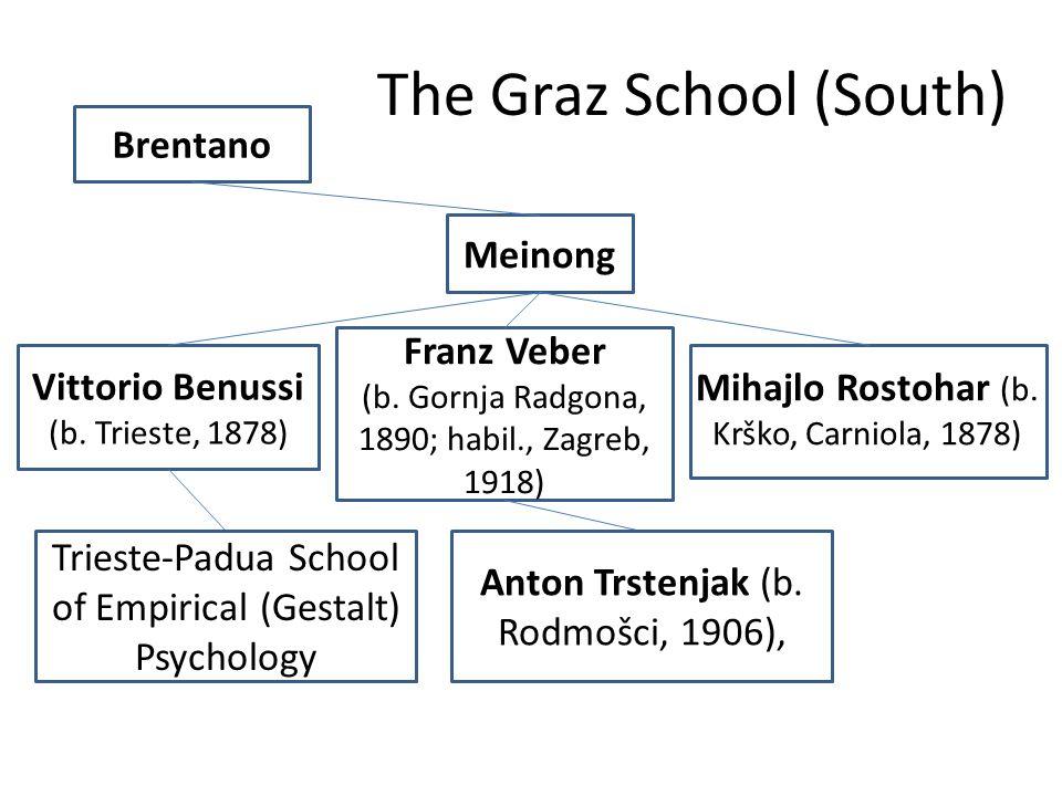 The Graz School (South) Brentano Meinong Vittorio Benussi (b.