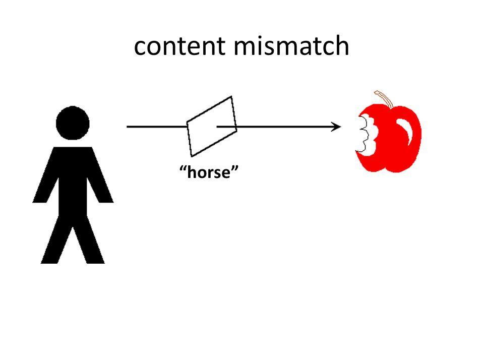 content mismatch horse