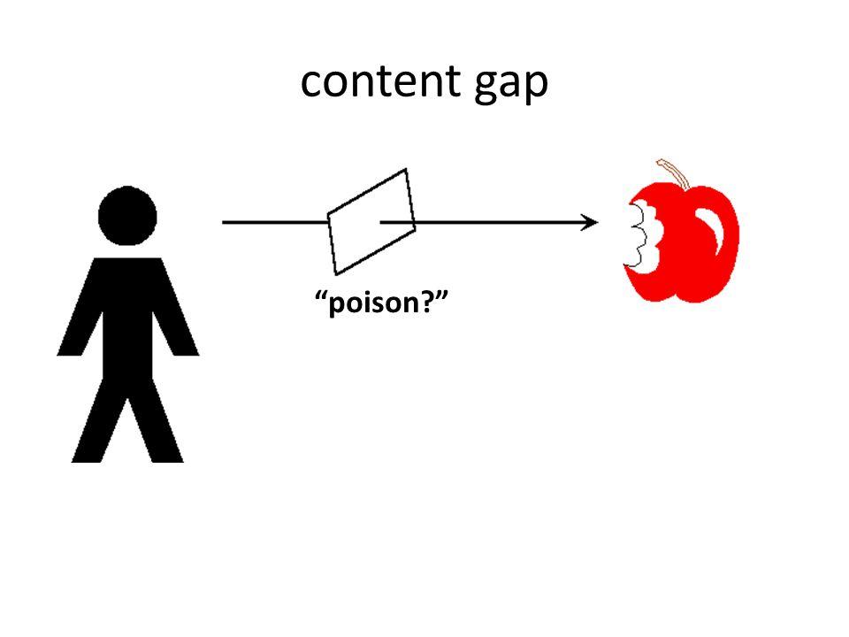 content gap poison