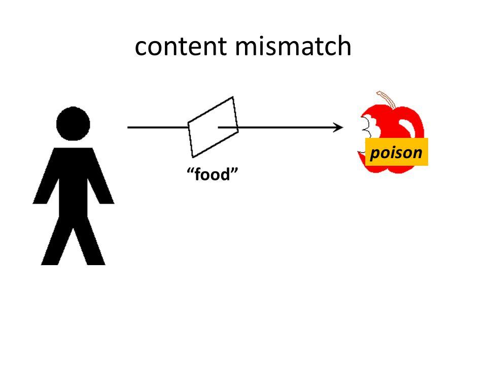 content mismatch poison food