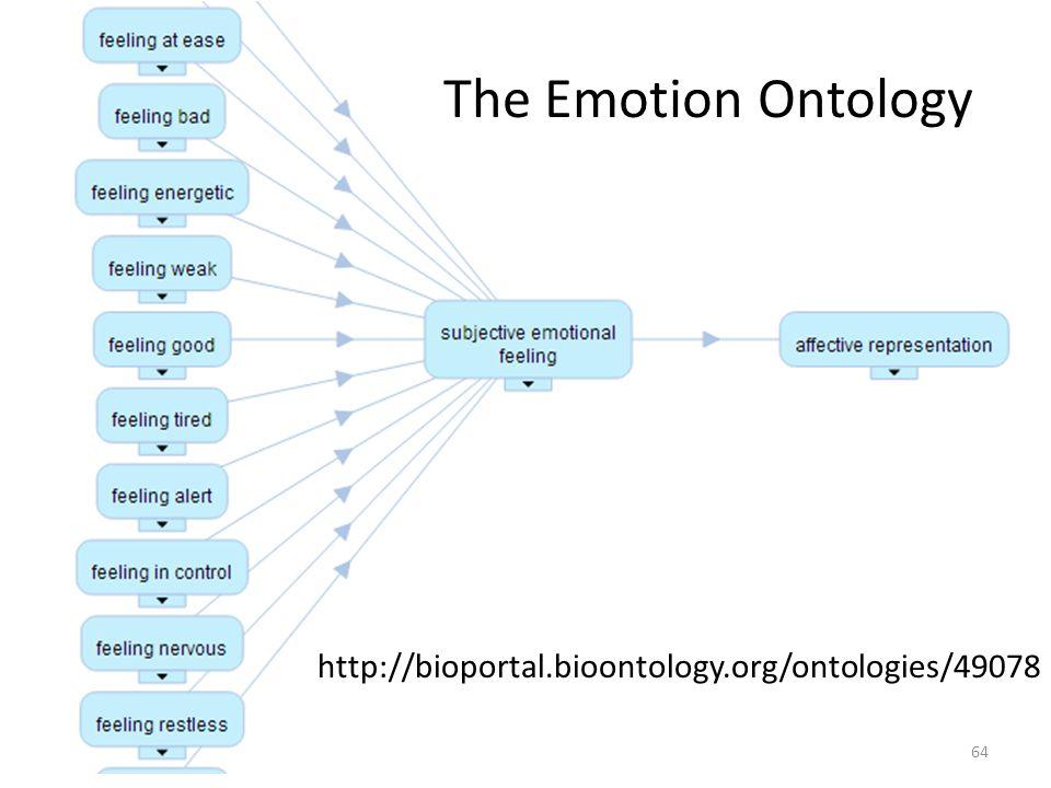 http://bioportal.bioontology.org/ontologies/49078 64 The Emotion Ontology