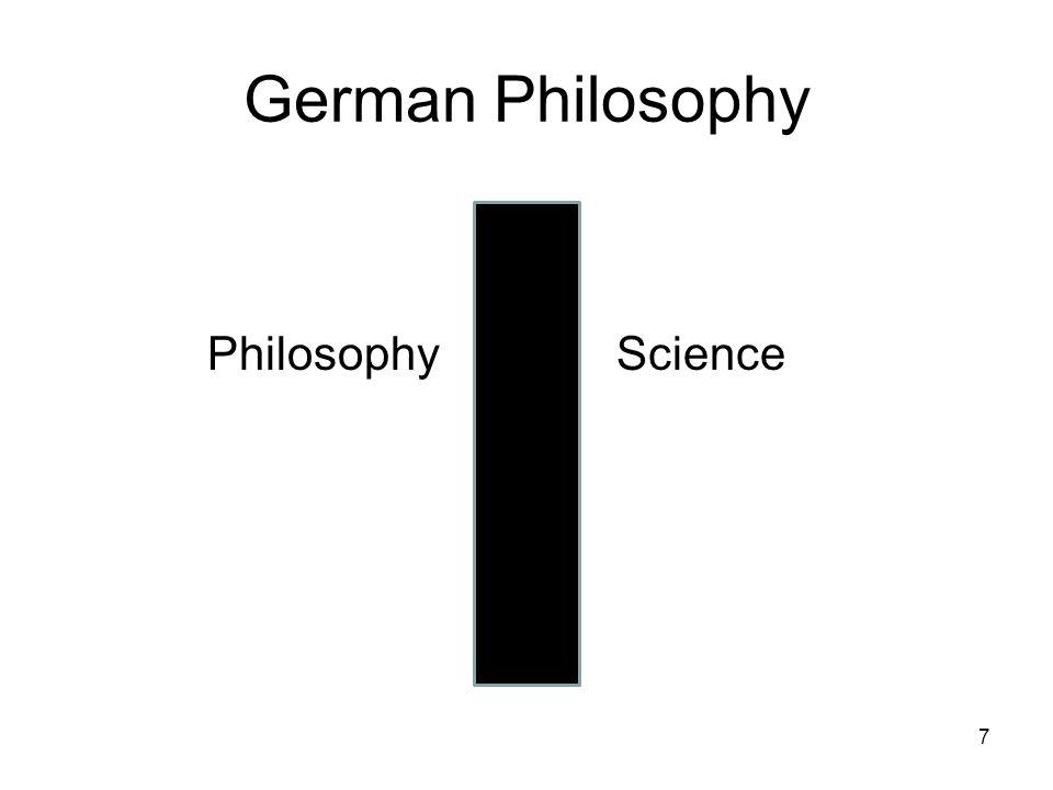 German Philosophy Philosophy Science 7