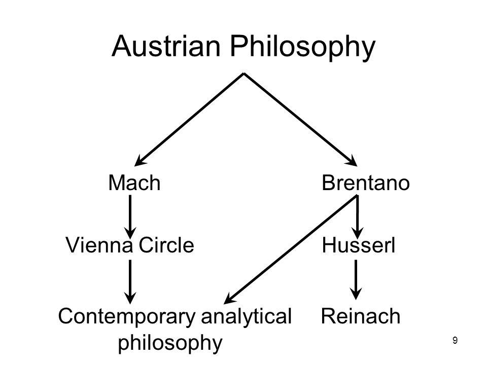 Austrian Philosophy Mach Brentano Vienna CircleHusserl 9 Contemporary analytical Reinach philosophy