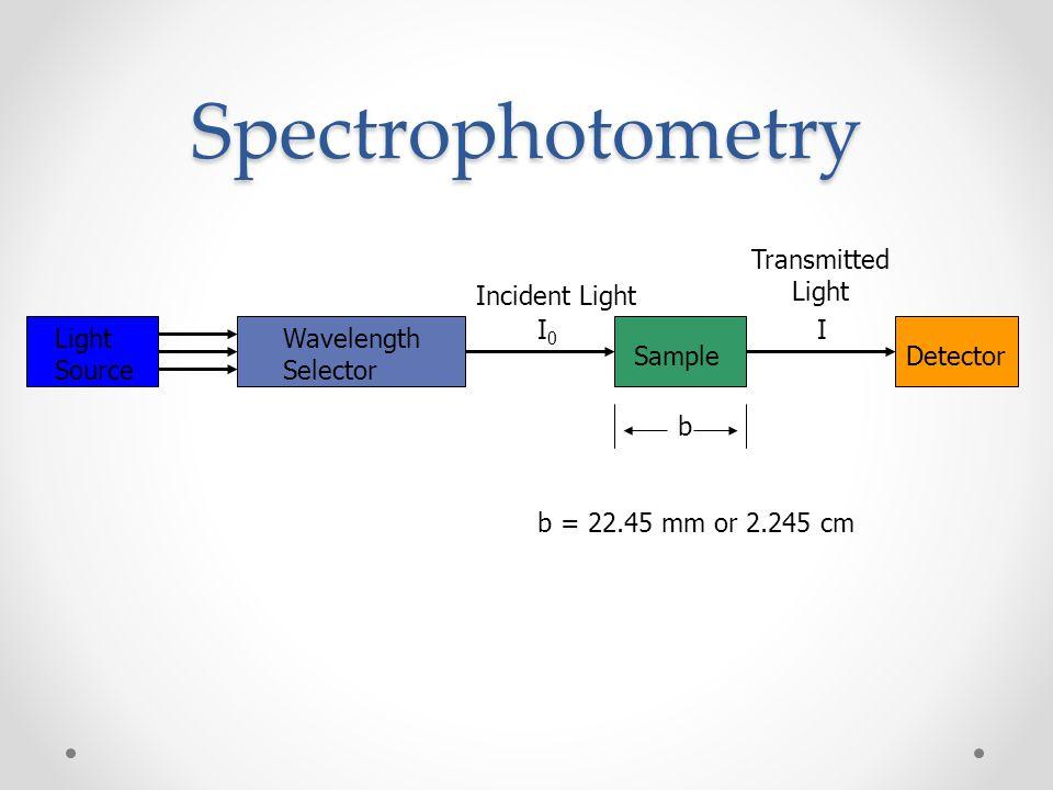 Spectrophotometry Light Source Wavelength Selector SampleDetector I0I0 I b Incident Light Transmitted Light b = 22.45 mm or 2.245 cm